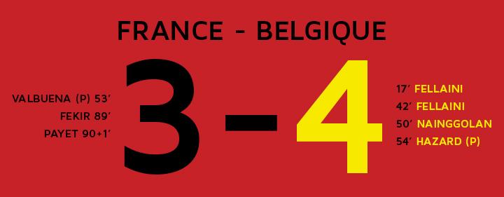 France 3 - 4 Belgique